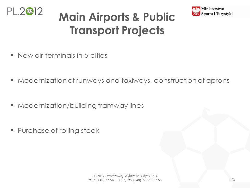 Main Airports & Public Transport Projects 25 PL.2012, Warszawa, Wybrzeże Gdyńskie 4 tel.: (+48) 22 560 37 67, fax (+48) 22 560 37 55 New air terminals