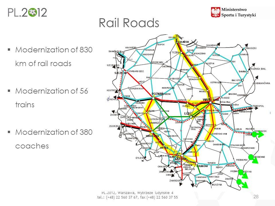 Rail Roads 28 PL.2012, Warszawa, Wybrzeże Gdyńskie 4 tel.: (+48) 22 560 37 67, fax (+48) 22 560 37 55 Modernization of 830 km of rail roads Modernizat