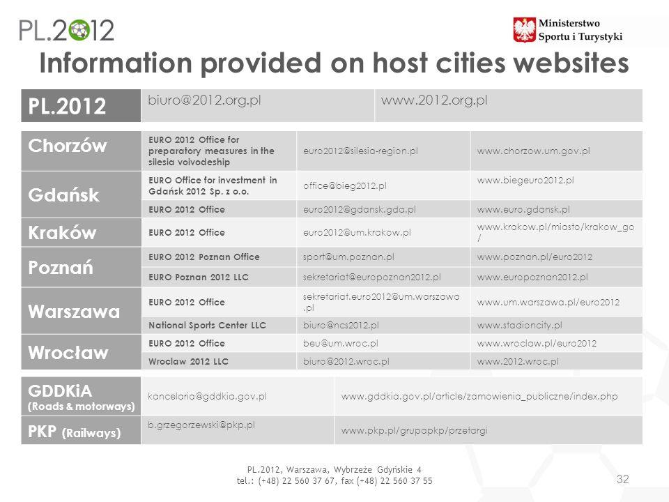 PL.2012, Warszawa, Wybrzeże Gdyńskie 4 tel.: (+48) 22 560 37 67, fax (+48) 22 560 37 55 Information provided on host cities websites 32 Chorzów EURO 2