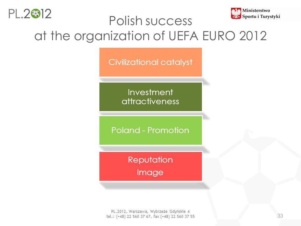 PL.2012, Warszawa, Wybrzeże Gdyńskie 4 tel.: (+48) 22 560 37 67, fax (+48) 22 560 37 55 Polish success at the organization of UEFA EURO 2012 33 Civili