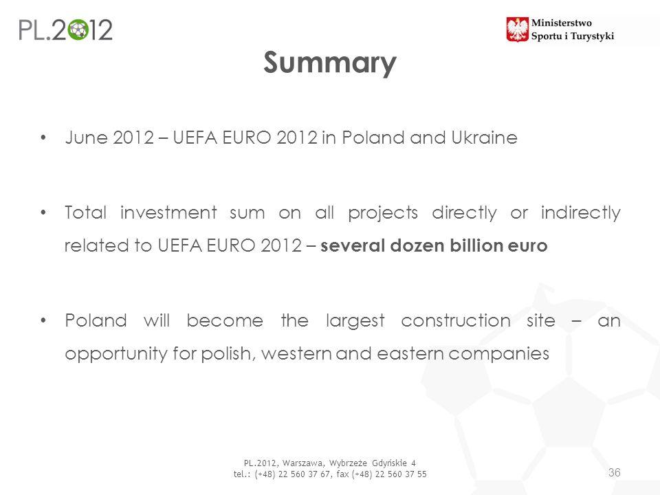 PL.2012, Warszawa, Wybrzeże Gdyńskie 4 tel.: (+48) 22 560 37 67, fax (+48) 22 560 37 55 Summary June 2012 – UEFA EURO 2012 in Poland and Ukraine Total
