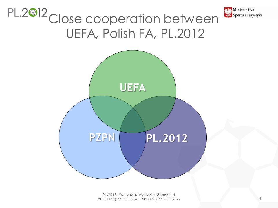 Close cooperation between UEFA, Polish FA, PL.2012 4 PL.2012, Warszawa, Wybrzeże Gdyńskie 4 tel.: (+48) 22 560 37 67, fax (+48) 22 560 37 55 PZPN UEFA