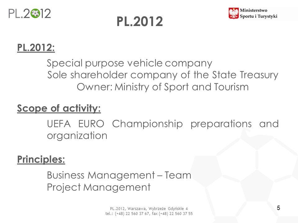 PL.2012, Warszawa, Wybrzeże Gdyńskie 4 tel.: (+48) 22 560 37 67, fax (+48) 22 560 37 55 5 PL.2012: Special purpose vehicle company Sole shareholder co