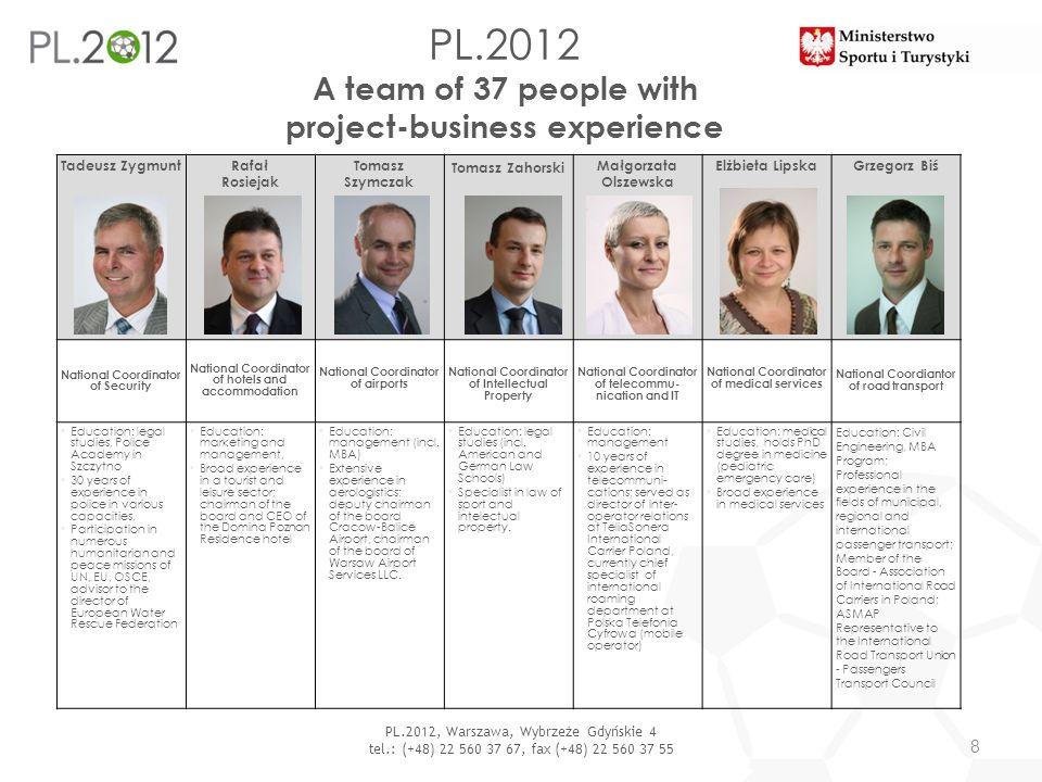 Key success factors: Efficient cooperation between PL.2012 and host cities 9 PL.2012, Warszawa, Wybrzeże Gdyńskie 4 tel.: (+48) 22 560 37 67, fax (+48) 22 560 37 55 PL.2012PL.2012 ChorzowChorzow WroclawWroclaw PoznanPoznan KrakowKrakow WarsawWarsaw GdanskGdansk