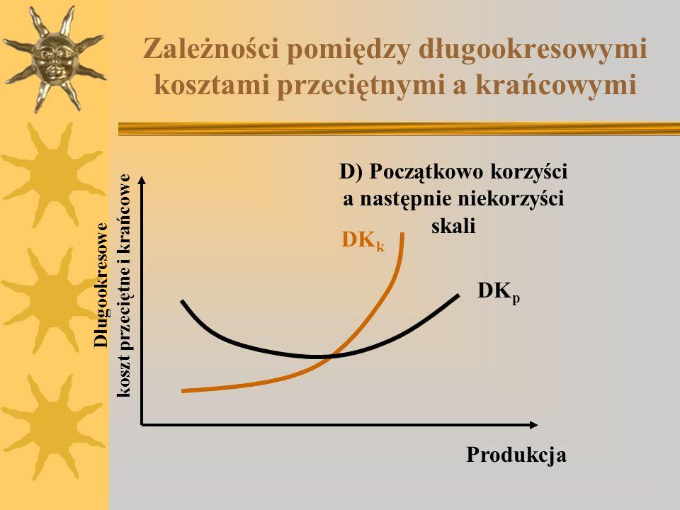 Zależności pomiędzy długookresowymi kosztami przeciętnymi a krańcowymi D) Początkowo korzyści a następnie niekorzyści skali Długookresowe koszt przeci