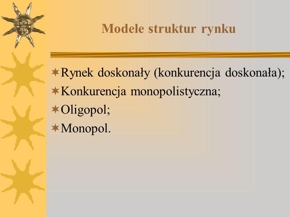 Modele struktur rynku Rynek doskonały (konkurencja doskonała); Konkurencja monopolistyczna; Oligopol; Monopol.