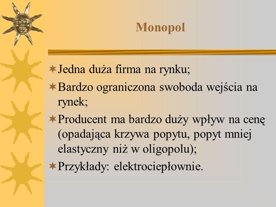 Monopol Jedna duża firma na rynku; Bardzo ograniczona swoboda wejścia na rynek; Producent ma bardzo duży wpływ na cenę (opadająca krzywa popytu, popyt