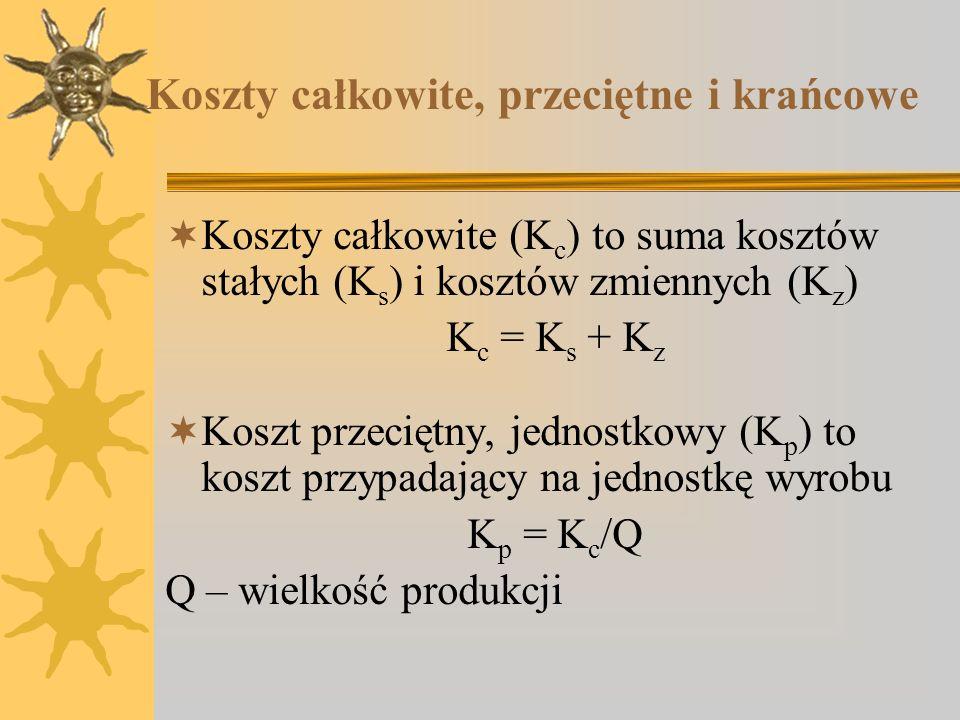Koszty całkowite, przeciętne i krańcowe Koszty całkowite (K c ) to suma kosztów stałych (K s ) i kosztów zmiennych (K z ) K c = K s + K z Koszt przeci