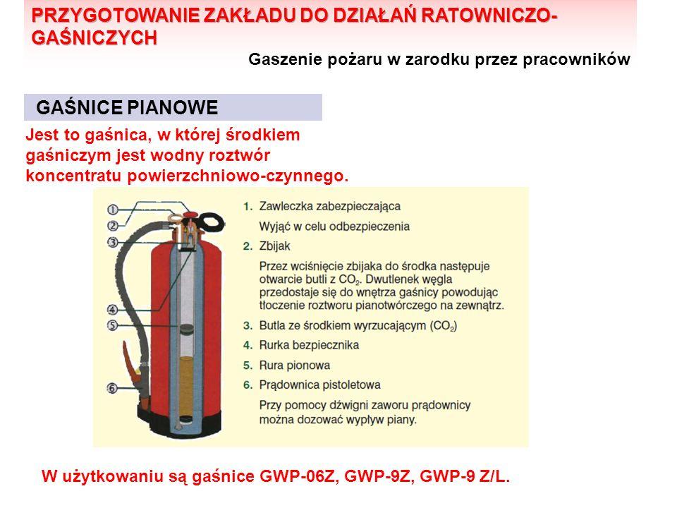 GAŚNICE PIANOWE Jest to gaśnica, w której środkiem gaśniczym jest wodny roztwór koncentratu powierzchniowo-czynnego.