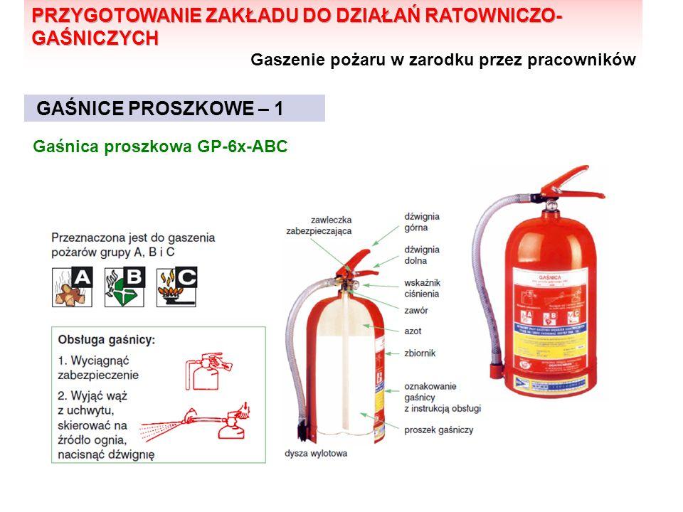GAŚNICE PROSZKOWE – 1 Gaśnica proszkowa GP-6x-ABC