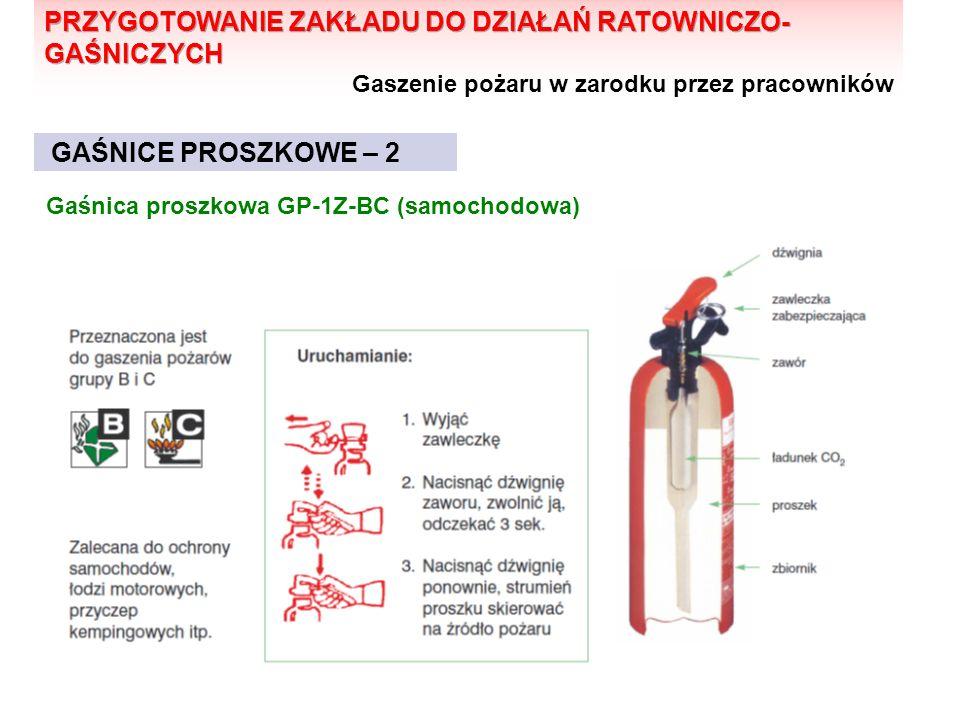 GAŚNICE PROSZKOWE – 2 Gaśnica proszkowa GP-1Z-BC (samochodowa)