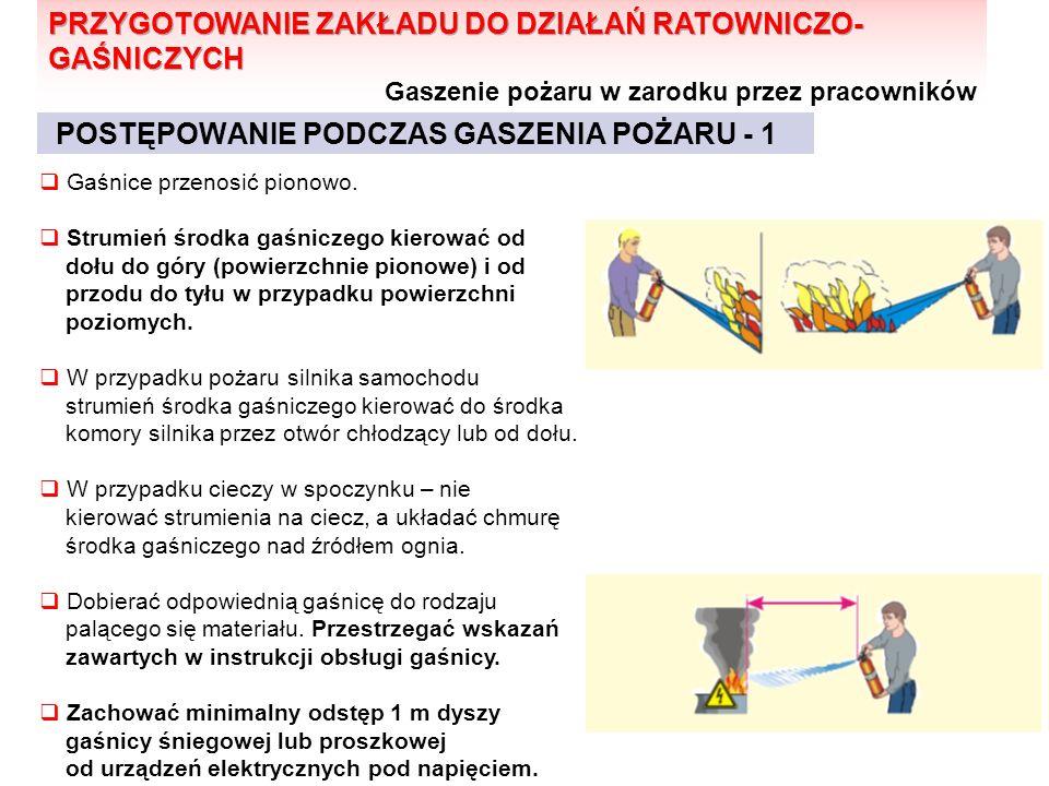 POSTĘPOWANIE PODCZAS GASZENIA POŻARU - 1 Gaśnice przenosić pionowo.