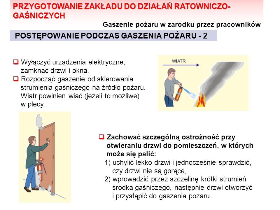 POSTĘPOWANIE PODCZAS GASZENIA POŻARU - 2 Wyłączyć urządzenia elektryczne, zamknąć drzwi i okna.