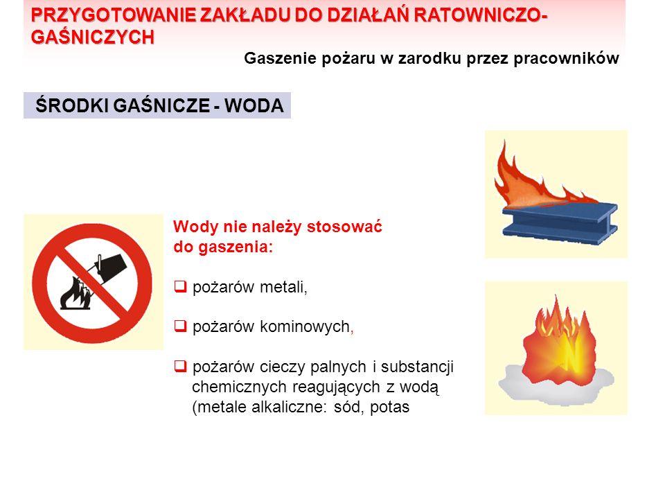 ŚRODKI GAŚNICZE - WODA Wody nie należy stosować do gaszenia: pożarów metali, pożarów kominowych, pożarów cieczy palnych i substancji chemicznych reagujących z wodą (metale alkaliczne: sód, potas