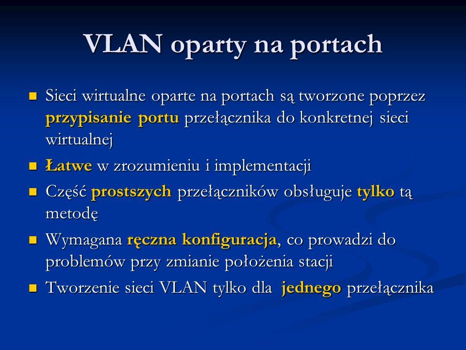 VLAN oparty na portach Sieci wirtualne oparte na portach są tworzone poprzez przypisanie portu przełącznika do konkretnej sieci wirtualnej Sieci wirtu
