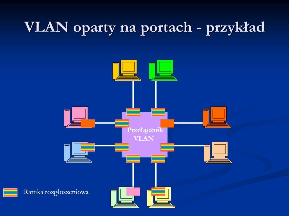 VLAN oparty na portach - przykład Przełącznik Ramka rozgłoszeniowa VLAN
