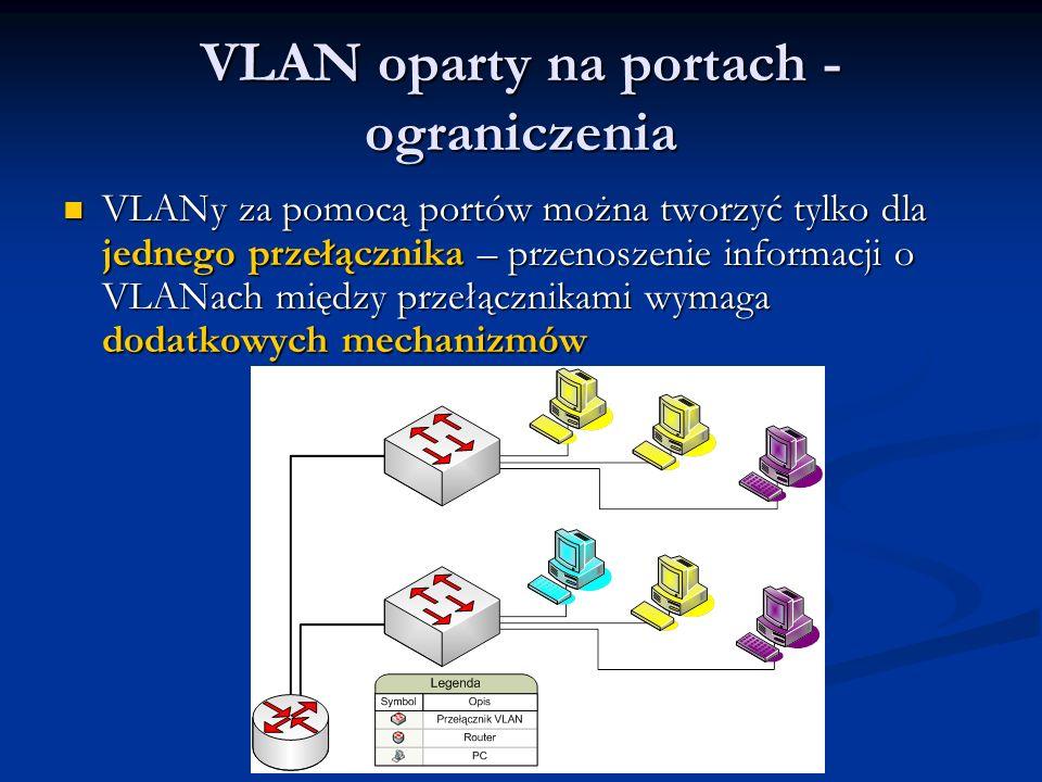VLAN oparty na portach - ograniczenia VLANy za pomocą portów można tworzyć tylko dla jednego przełącznika – przenoszenie informacji o VLANach między p