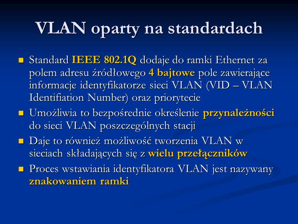 VLAN oparty na standardach Standard IEEE 802.1Q dodaje do ramki Ethernet za polem adresu źródłowego 4 bajtowe pole zawierające informacje identyfikato