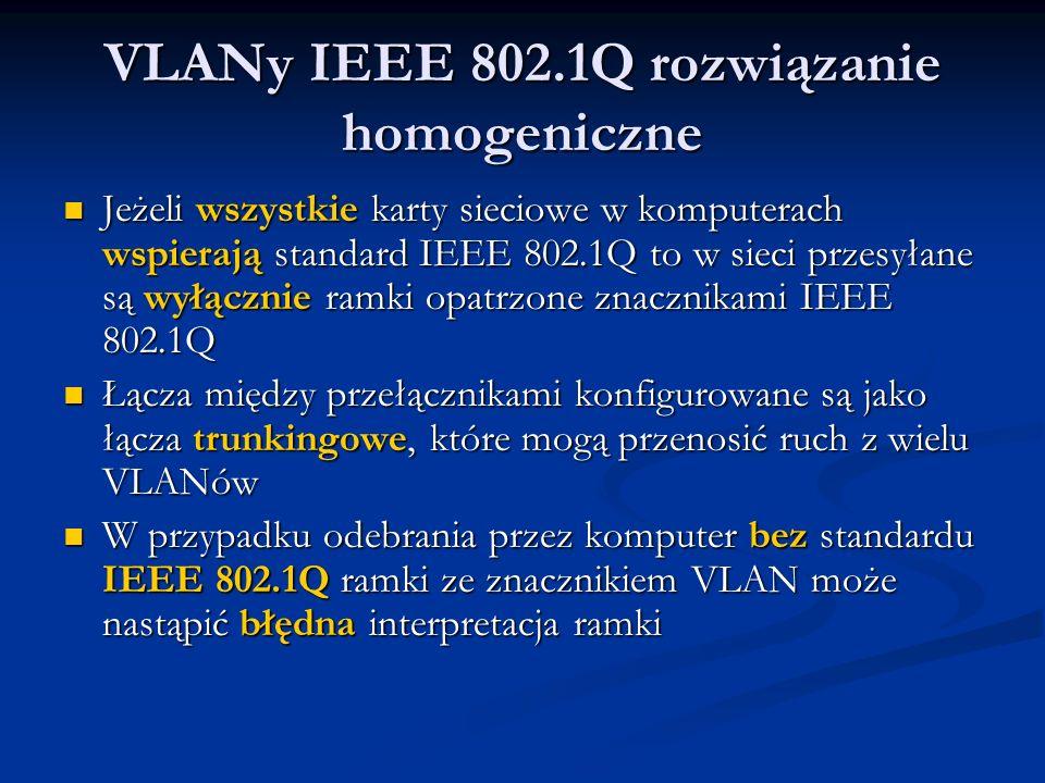 VLANy IEEE 802.1Q rozwiązanie homogeniczne Jeżeli wszystkie karty sieciowe w komputerach wspierają standard IEEE 802.1Q to w sieci przesyłane są wyłąc