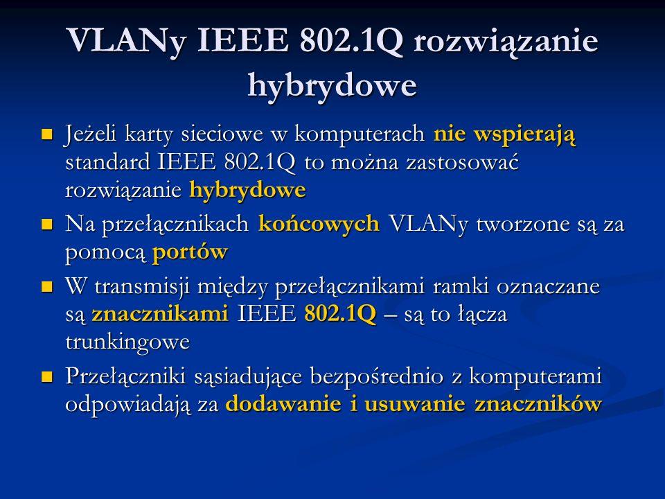 VLANy IEEE 802.1Q rozwiązanie hybrydowe Jeżeli karty sieciowe w komputerach nie wspierają standard IEEE 802.1Q to można zastosować rozwiązanie hybrydo