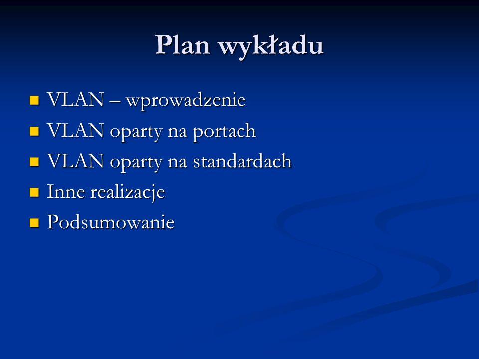 Plan wykładu VLAN – wprowadzenie VLAN – wprowadzenie VLAN oparty na portach VLAN oparty na portach VLAN oparty na standardach VLAN oparty na standarda