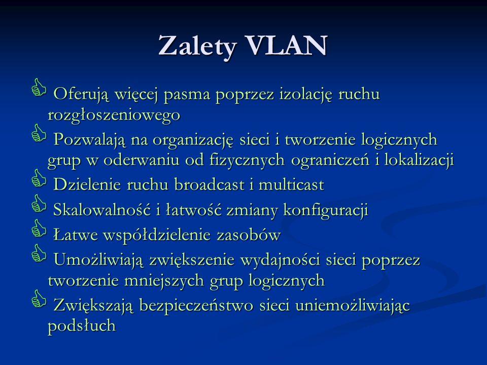 Zalety VLAN Oferują więcej pasma poprzez izolację ruchu rozgłoszeniowego Oferują więcej pasma poprzez izolację ruchu rozgłoszeniowego Pozwalają na org