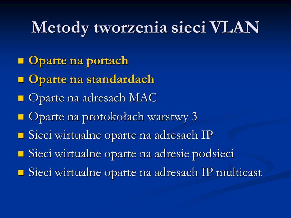 Metody tworzenia sieci VLAN Oparte na portach Oparte na portach Oparte na standardach Oparte na standardach Oparte na adresach MAC Oparte na adresach