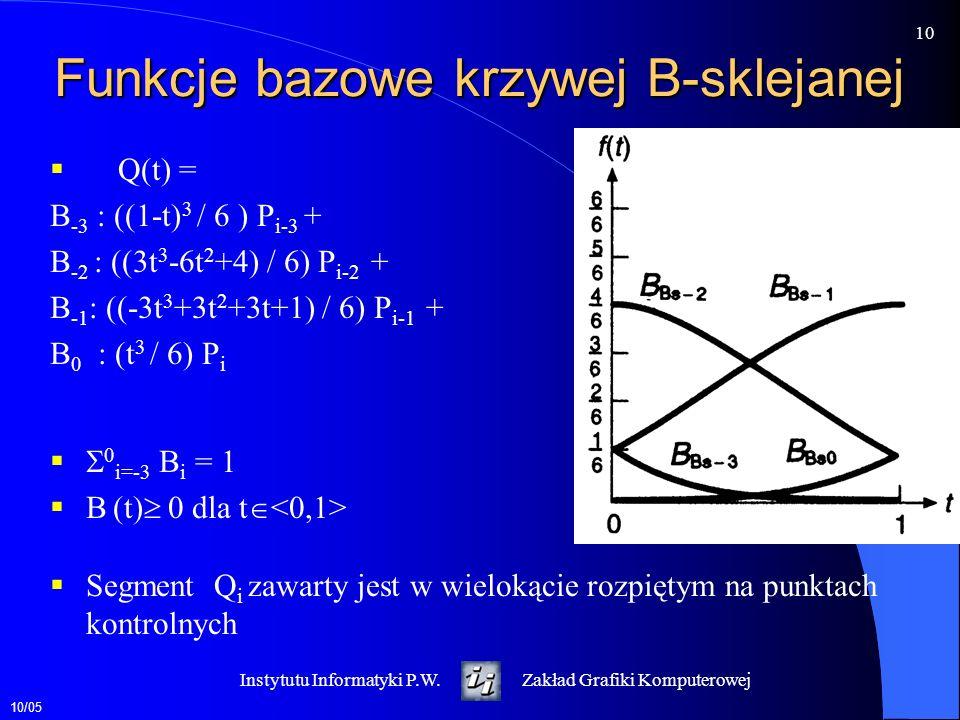 10/05 10 Instytutu Informatyki P.W.Zakład Grafiki Komputerowej Funkcje bazowe krzywej B-sklejanej Q(t) = B -3 : ((1-t) 3 / 6 ) P i-3 + B -2 : ((3t 3 -