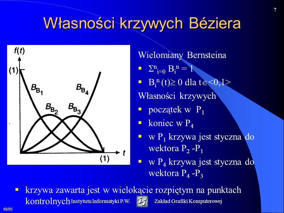 10/05 7 Instytutu Informatyki P.W.Zakład Grafiki Komputerowej Własności krzywych Béziera Wielomiany Bernsteina n i=0 B i n = 1 B i n (t) 0 dla t Własn