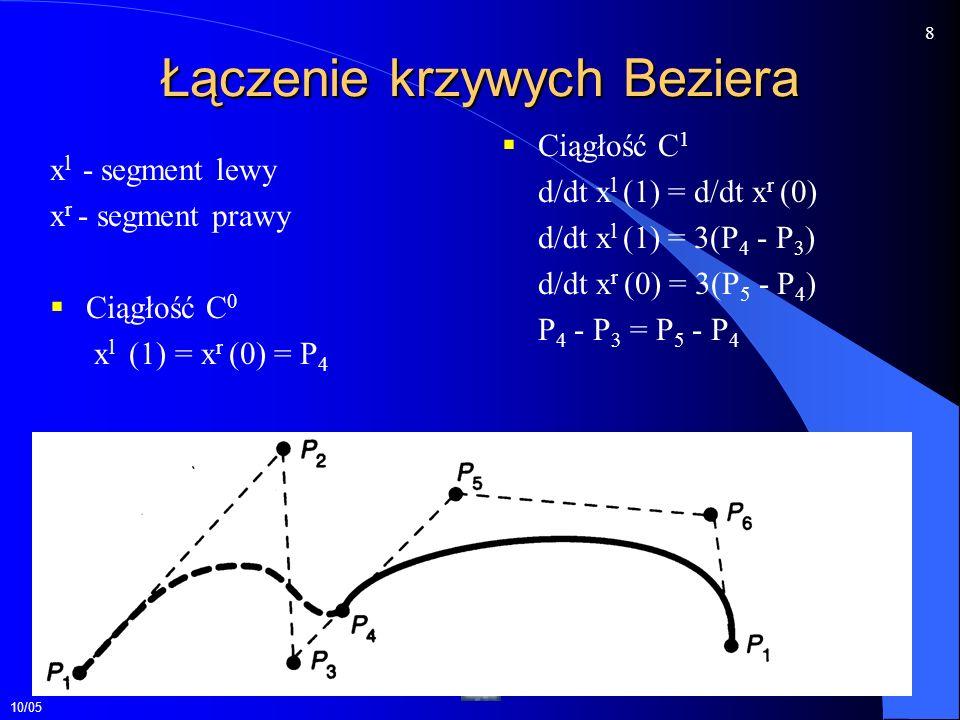 10/05 9 Instytutu Informatyki P.W.Zakład Grafiki Komputerowej Jednorodne nieułamkowe krzywe B-sklejane Złożona z segmentów Q i Segment określony jest przez 4 punkty kontrolne P i-3, P i-2, P i-2, P i między węzłami Q 3 : P 0 - P 3 dla t Q 4 : P 1 - P 4 dla t...