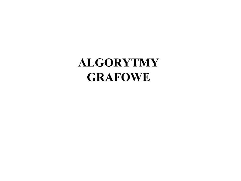 REPREZENTACJE GRAFÓW Macierz sąsiedztwa : A[1..n,1..n] 1 (true) jeśli {i,j} E A[i,j] = 0 (false) jeśli {i,j} E O(n 2 ) pamięci G = ( V, E ) V = {1,2,...,n} E = { e 1,..., e m }