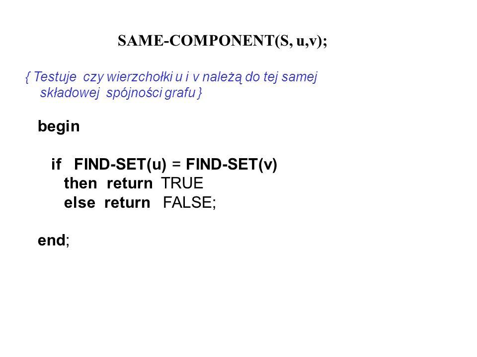 SAME-COMPONENT(S, u,v); { Testuje czy wierzchołki u i v należą do tej samej składowej spójności grafu } begin if FIND-SET(u) = FIND-SET(v) then return