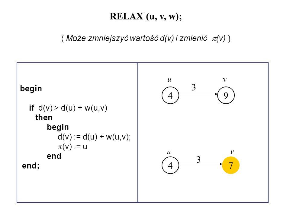 RELAX (u, v, w); { Może zmniejszyć wartość d(v) i zmienić (v) } begin if d(v) > d(u) + w(u,v) then begin d(v) := d(u) + w(u,v); (v) := u end end; 49 7
