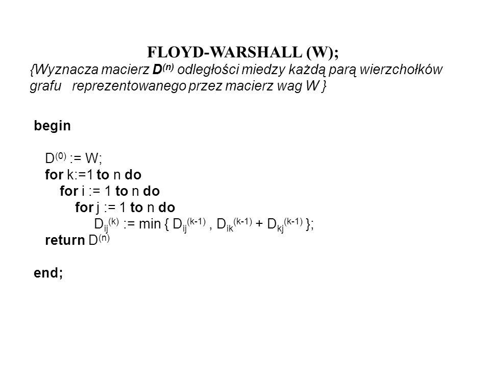 FLOYD-WARSHALL (W); {Wyznacza macierz D (n) odległości miedzy każdą parą wierzchołków grafu reprezentowanego przez macierz wag W } begin D (0) := W; f