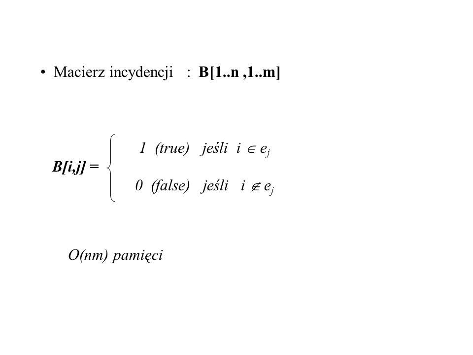 Macierz incydencji : B[1..n,1..m] 1 (true) jeśli i e j B[i,j] = 0 (false) jeśli i e j O(nm) pamięci