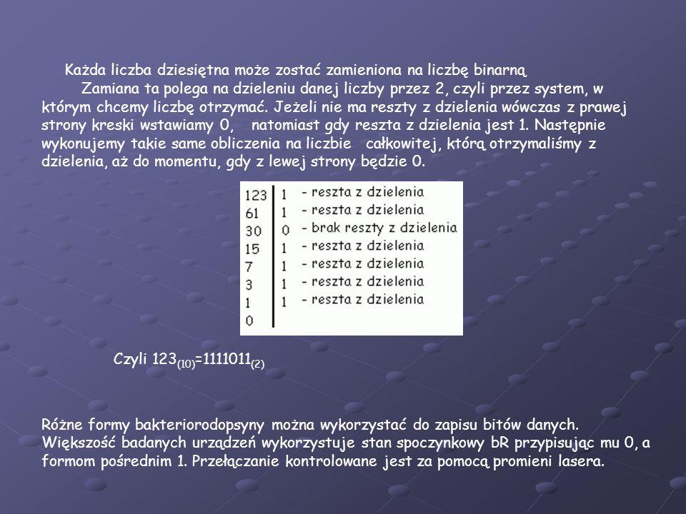Zapisywanie informacji w kostkach bakteriorodopsyny (fioletowy) dokonywane jest za pomocą promieni laserowych.