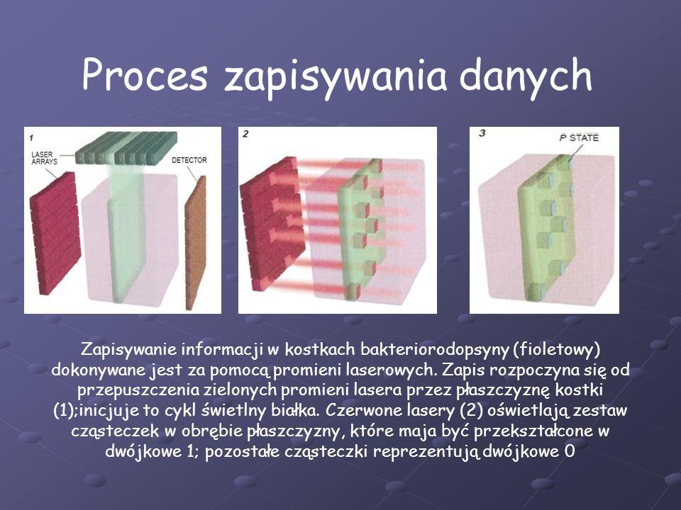 Zapisywanie informacji w kostkach bakteriorodopsyny (fioletowy) dokonywane jest za pomocą promieni laserowych. Zapis rozpoczyna się od przepuszczenia