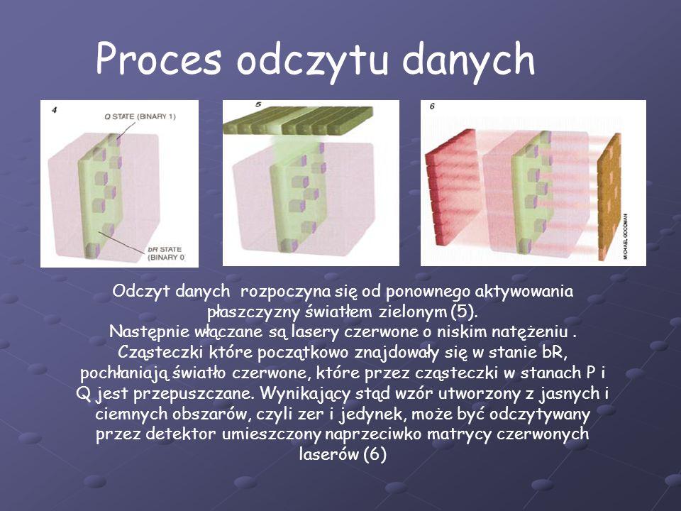 Odczyt danych rozpoczyna się od ponownego aktywowania płaszczyzny światłem zielonym (5). Następnie włączane są lasery czerwone o niskim natężeniu. Czą
