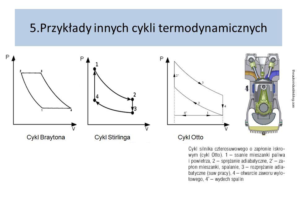 5.Przykłady innych cykli termodynamicznych theautoindustrieblog.com