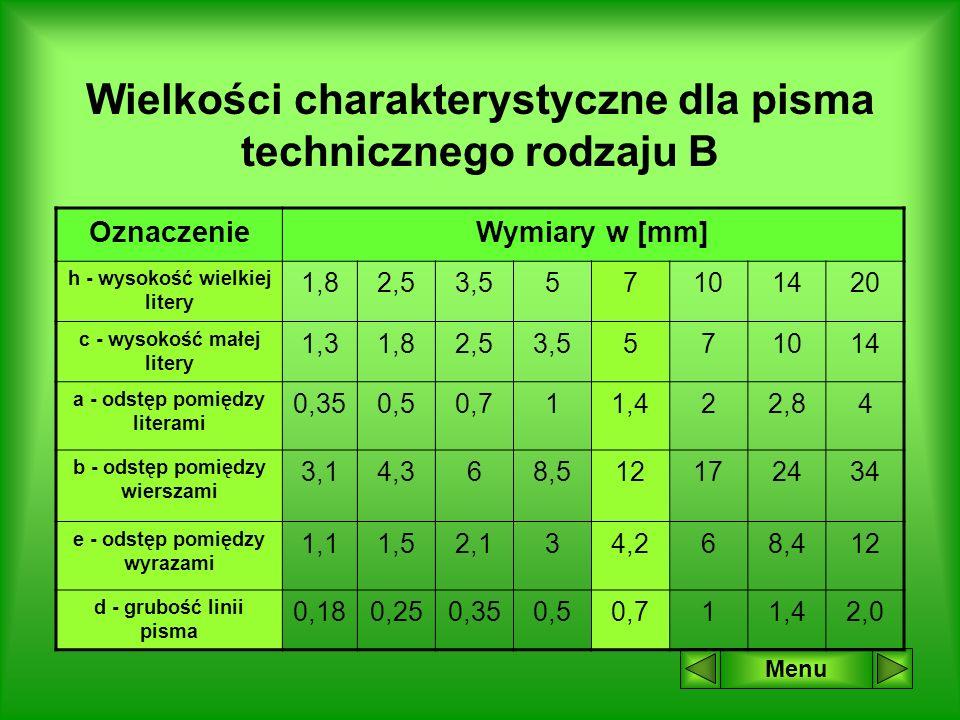 Polskie znaki Menu Pismo techniczne typu A Pismo techniczne typu B