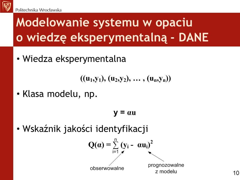 Modelowanie systemu w opaciu o wiedzę eksperymentalną - DANE Wiedza eksperymentalna Klasa modelu, np. Wskaźnik jakości identyfikacji 10