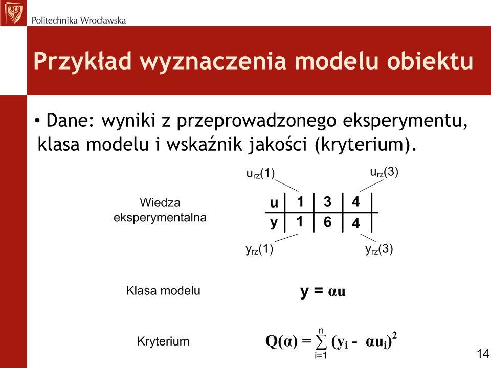 Przykład wyznaczenia modelu obiektu Dane: wyniki z przeprowadzonego eksperymentu, klasa modelu i wskaźnik jakości (kryterium). 14