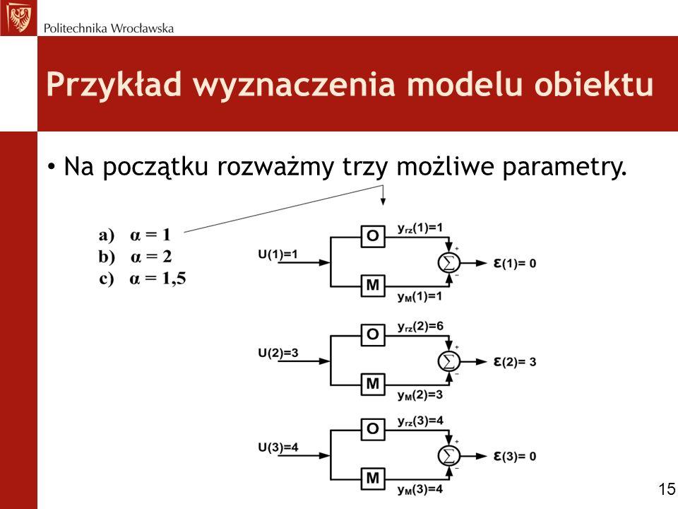 Przykład wyznaczenia modelu obiektu Na początku rozważmy trzy możliwe parametry. 15