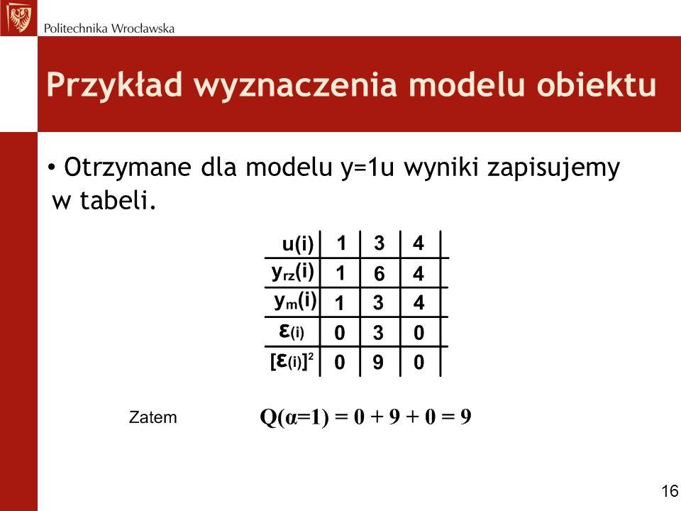 Przykład wyznaczenia modelu obiektu Otrzymane dla modelu y=1u wyniki zapisujemy w tabeli. 16