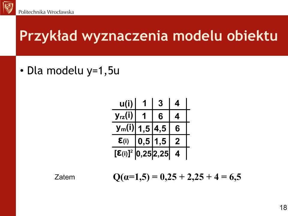 Przykład wyznaczenia modelu obiektu Dla modelu y=1,5u 18