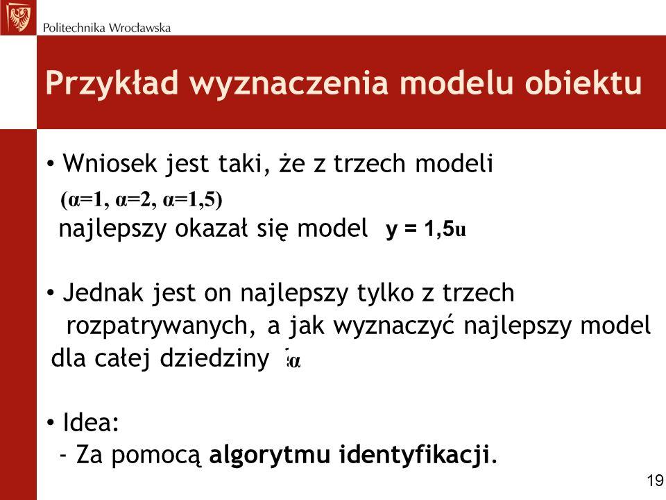 Przykład wyznaczenia modelu obiektu Wniosek jest taki, że z trzech modeli najlepszy okazał się model Jednak jest on najlepszy tylko z trzech rozpatryw