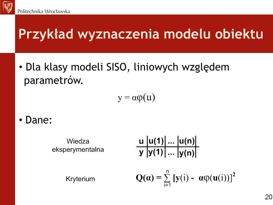 Przykład wyznaczenia modelu obiektu Dla klasy modeli SISO, liniowych względem parametrów. Dane: 20