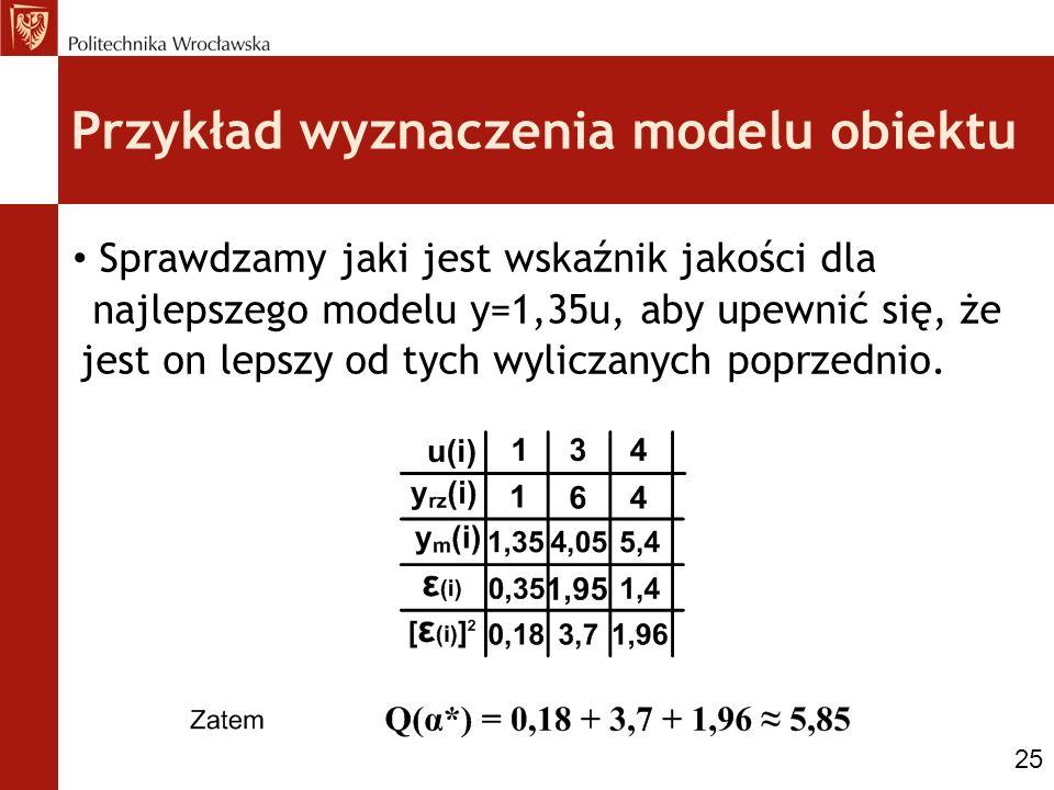 Przykład wyznaczenia modelu obiektu Sprawdzamy jaki jest wskaźnik jakości dla najlepszego modelu y=1,35u, aby upewnić się, że jest on lepszy od tych w