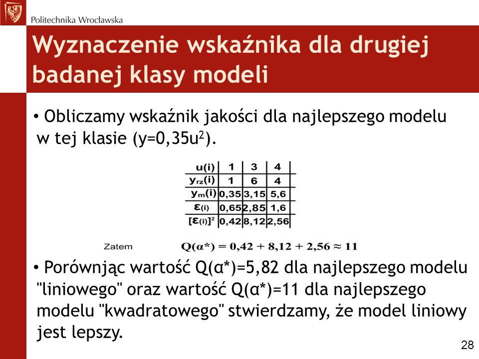 Wyznaczenie wskaźnika dla drugiej badanej klasy modeli Obliczamy wskaźnik jakości dla najlepszego modelu w tej klasie (y=0,35u 2 ). Porównjąc wartość