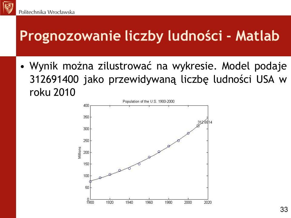 Prognozowanie liczby ludności - Matlab Wynik można zilustrować na wykresie. Model podaje 312691400 jako przewidywaną liczbę ludności USA w roku 2010 3